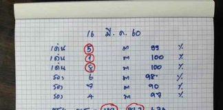 เลขเด็ด เลขท้าวพันศักดิ์ งวดวันที่ 16 มีนาคม 2560