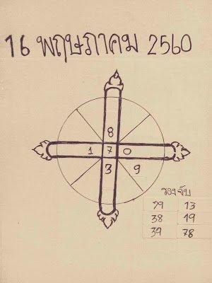งวดนี้ต้องมา เลขเด็ดงวดนี้ เลขเด่น 6 ชุด งวด 16 พฤษภาคม 60