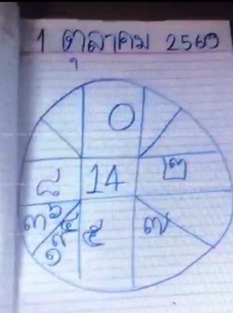 เน้นซื้อเลขท้าย2ตัวมีลุ้นถูกหวย หวยอดีตรัฐมนตรีปรีดา1/10/60