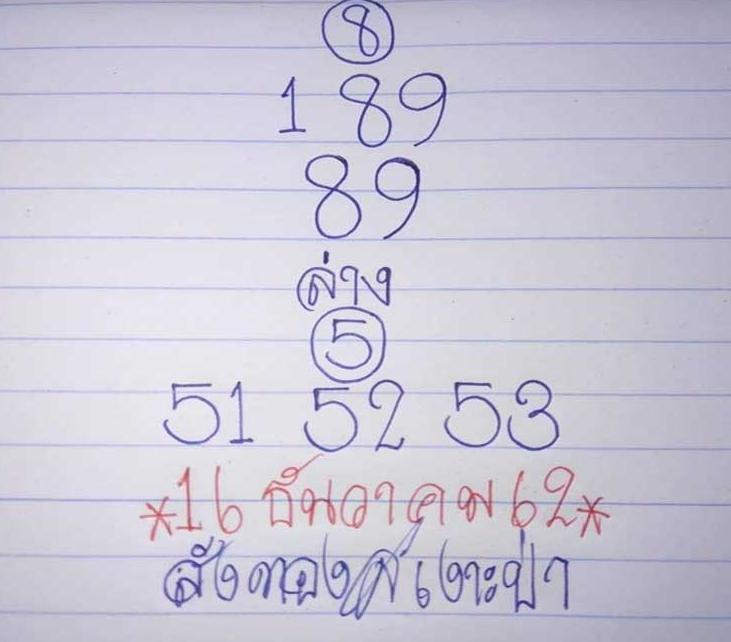 สูตรเลขเด็ดบนล่าง ลาภจากสังทองเงาะป่างวด16/12/2562เน้นๆเต็มๆ